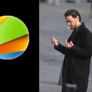 Как полностью удалить программу или игру с компьютера