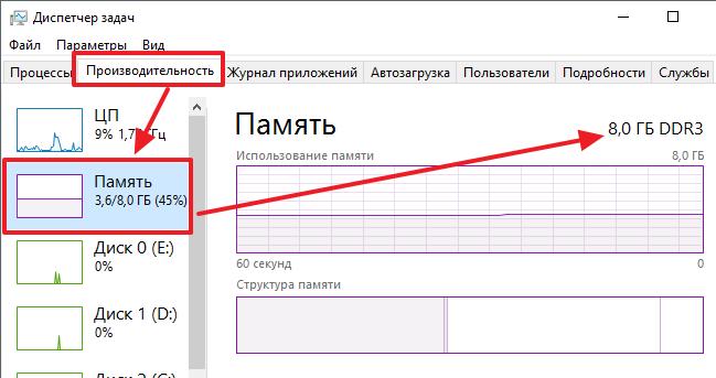Память озу в диспетчере задач на Windows 10