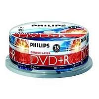 DVD+R диски