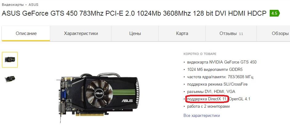 GTS 450 на сайте Яндекс Маркет