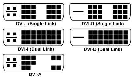 Разновидности DVI