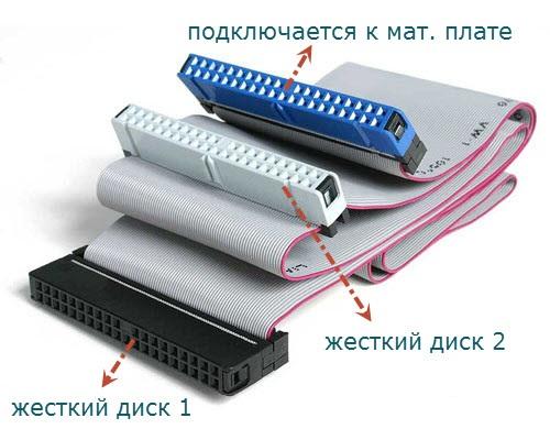 Шлейф интерфейса IDE жесткого диска