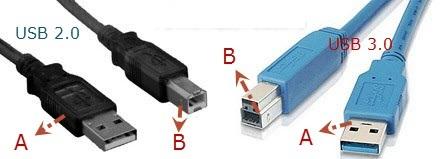 USB 2.0 и 3.0 разных типов
