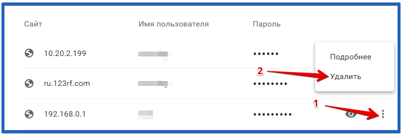 автоматическое заполнение password в google chrome
