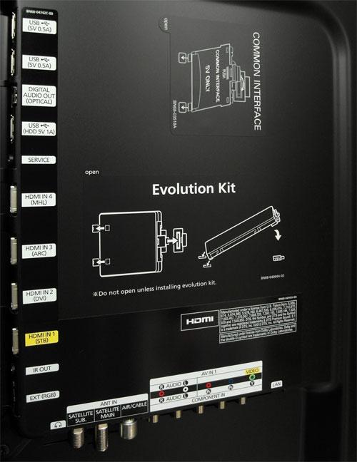 Маркировки HDMI разъёмов на телевизоре