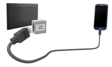 Подключение телефона к телевизору по HDMI