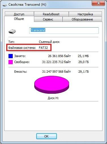Флешка с файловой системой FAT32