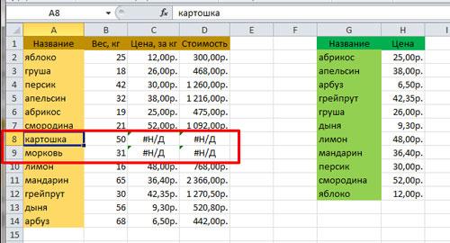 Ячейки с ошибкой - нет данных