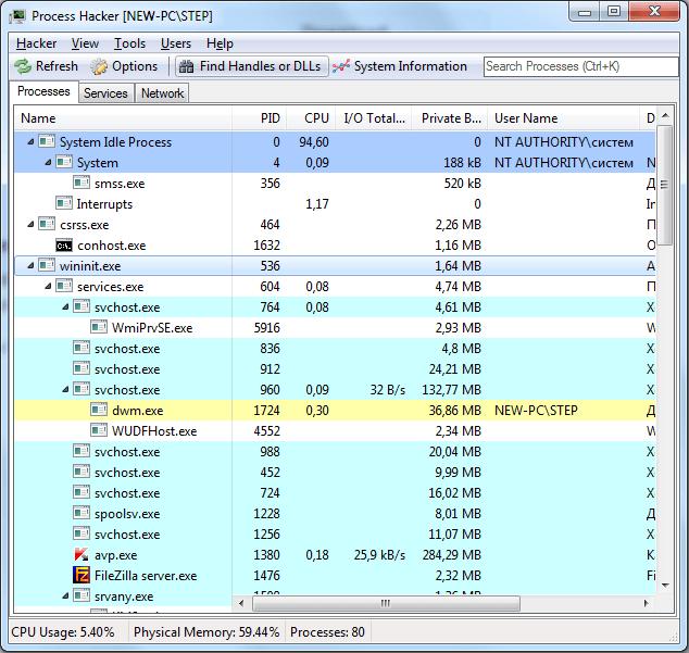 Программа Process Hacker