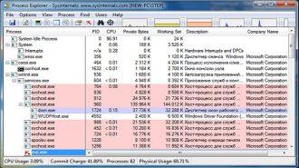 Сторонние диспетчеры задач для Windows